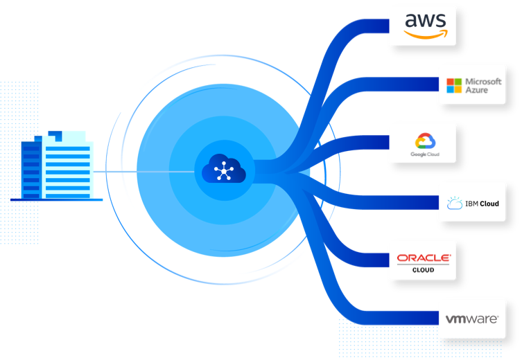 Image of Cloudscene's Cloud On-Ramps with ompany logos including Amazon Web Services (AWS), Microsoft Azure, Google Cloud, IBM Cloud, Oracle Cloud and VMware