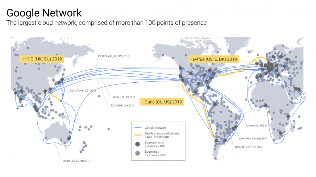 Google Network Subsea cable Map
