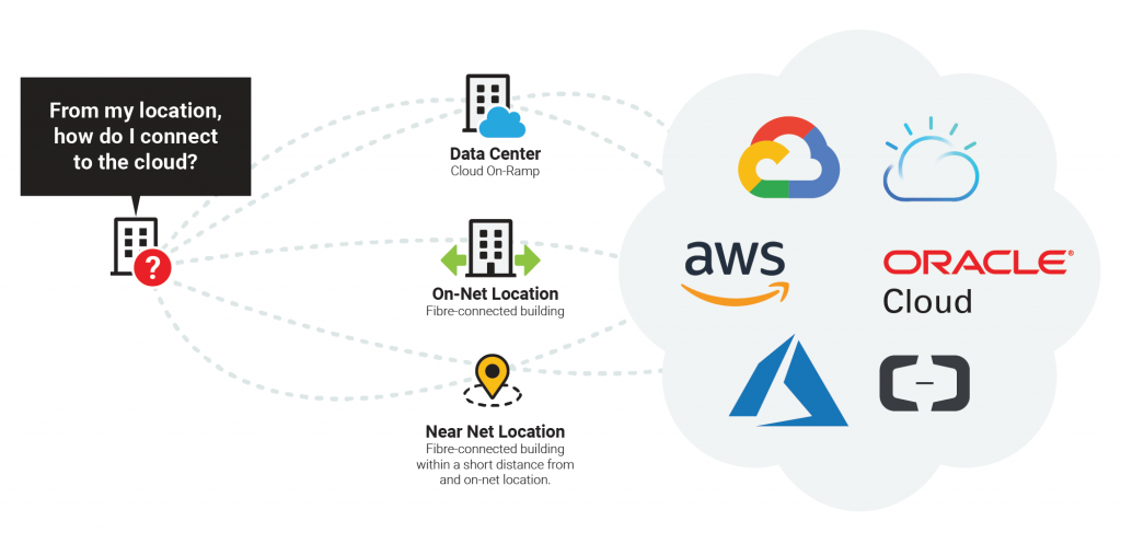 Find your path to the cloud with Cloud Pathfinder