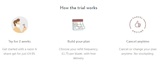 Example of trial offer to increase eCommerce conversion rate