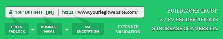 Example of SSL certificate in URL