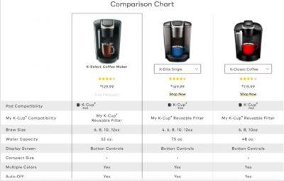 comparison charts on amazon