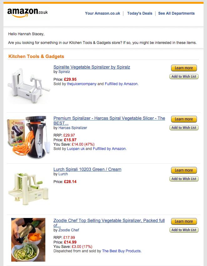 Amazon's category abandonment email