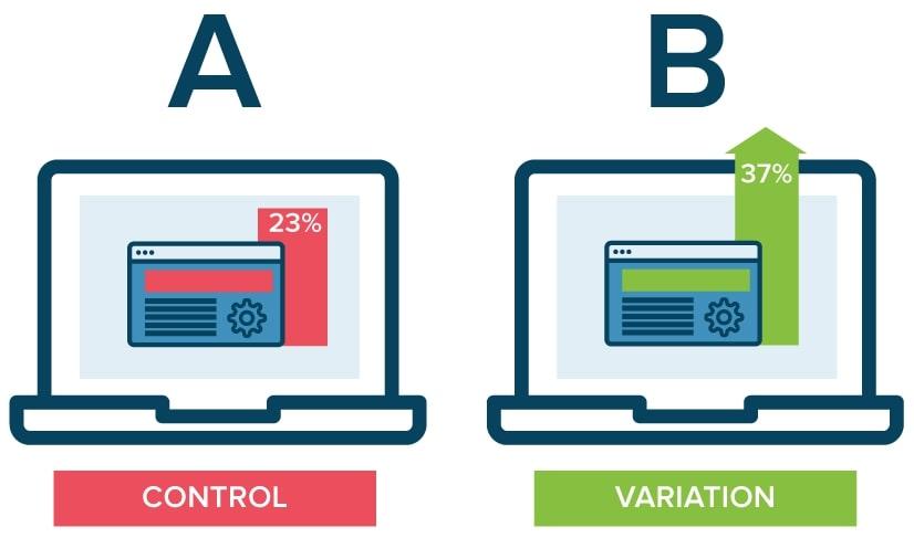 a b testing analysis