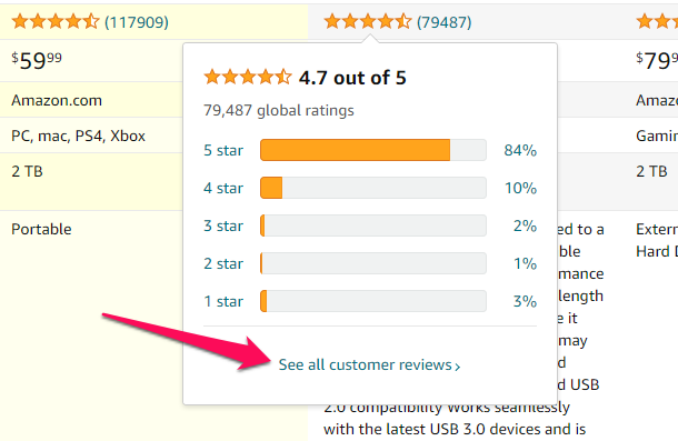 easy navigation to customer reviews