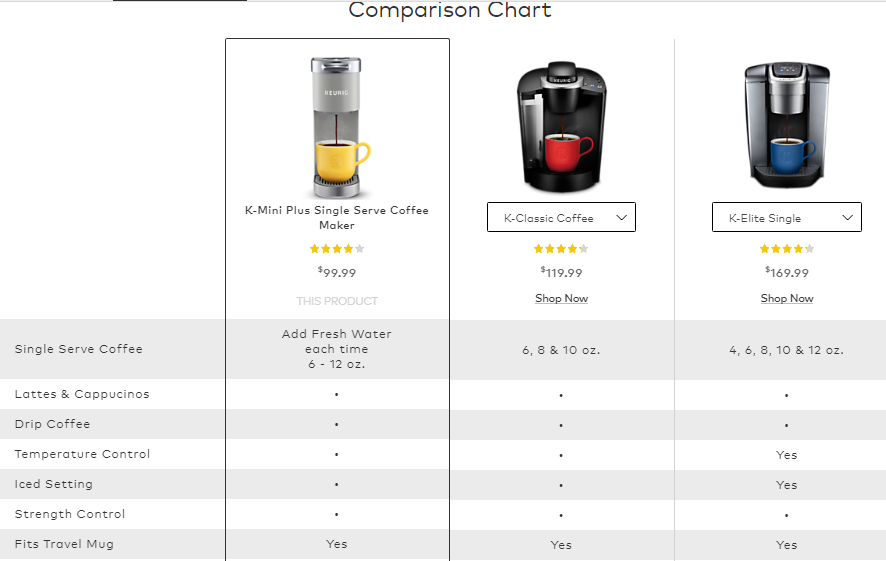 three columns to make the comparison chart less overwhelming