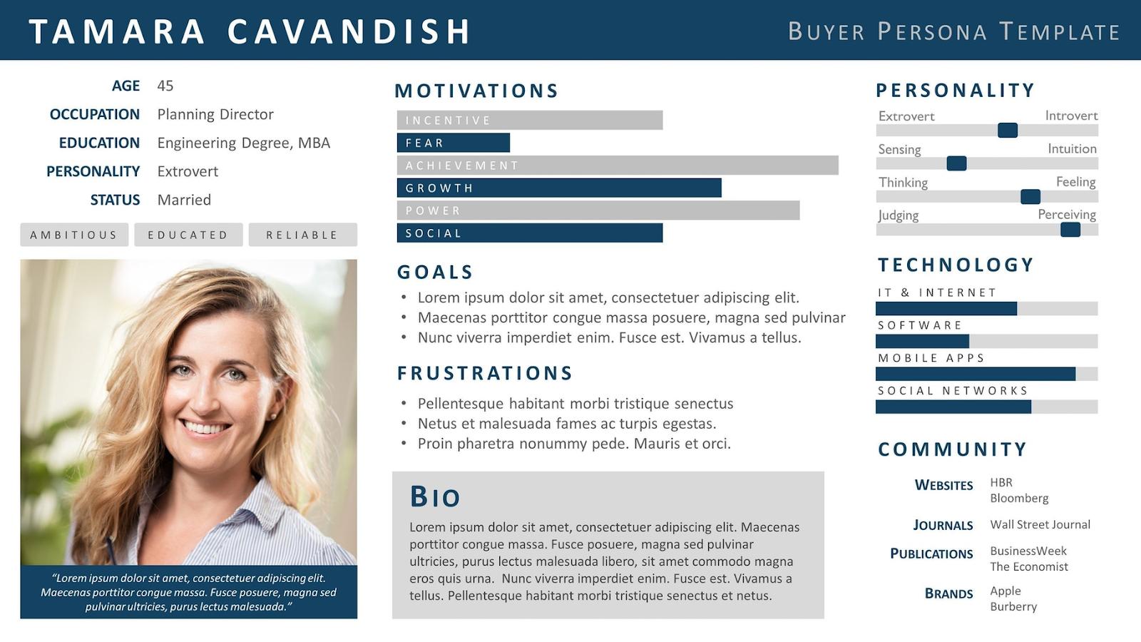 example of buyer's persona