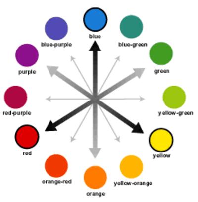 color block chart