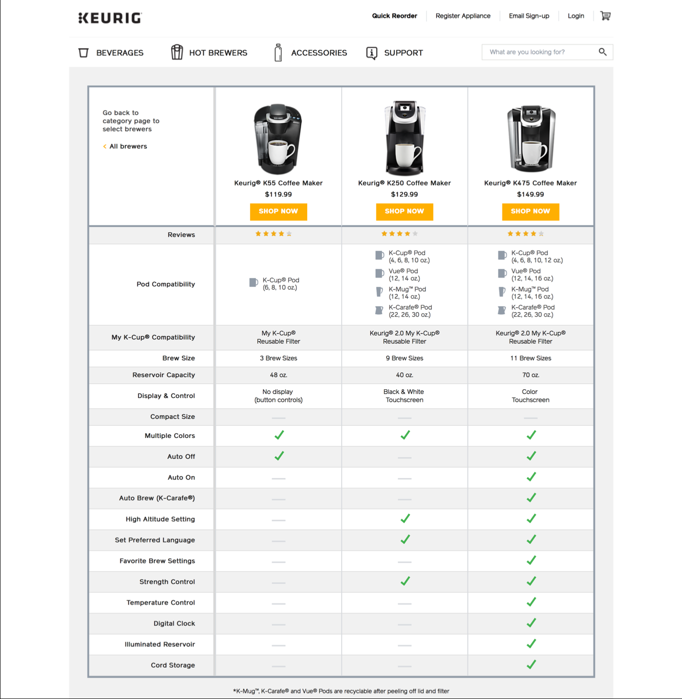 example of product comparison chart