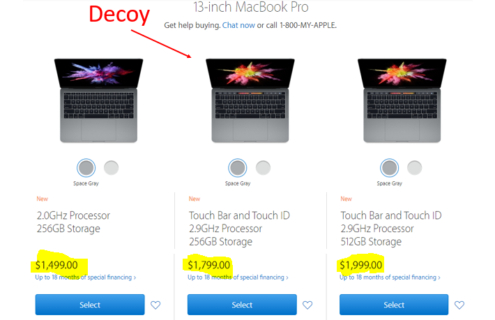 example of decoy pricing strategy by Apple