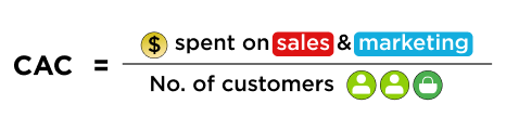 formula to calculate customer acquisition cost