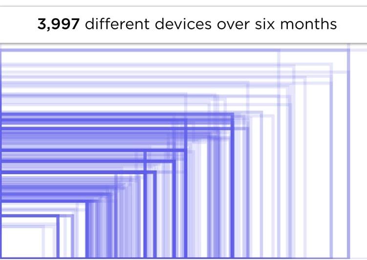 screen size chart