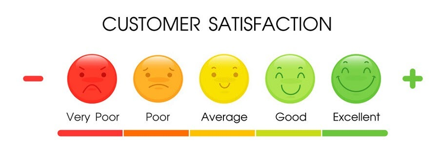 example of a customer rating scale