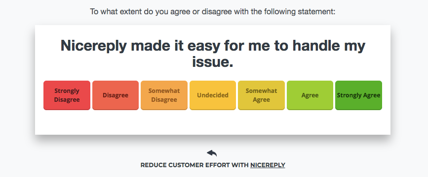 example of a customized customer rating scale