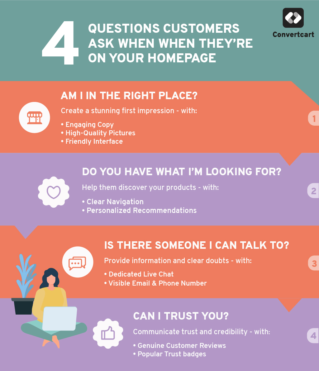 what customers ask when they land on your homepage