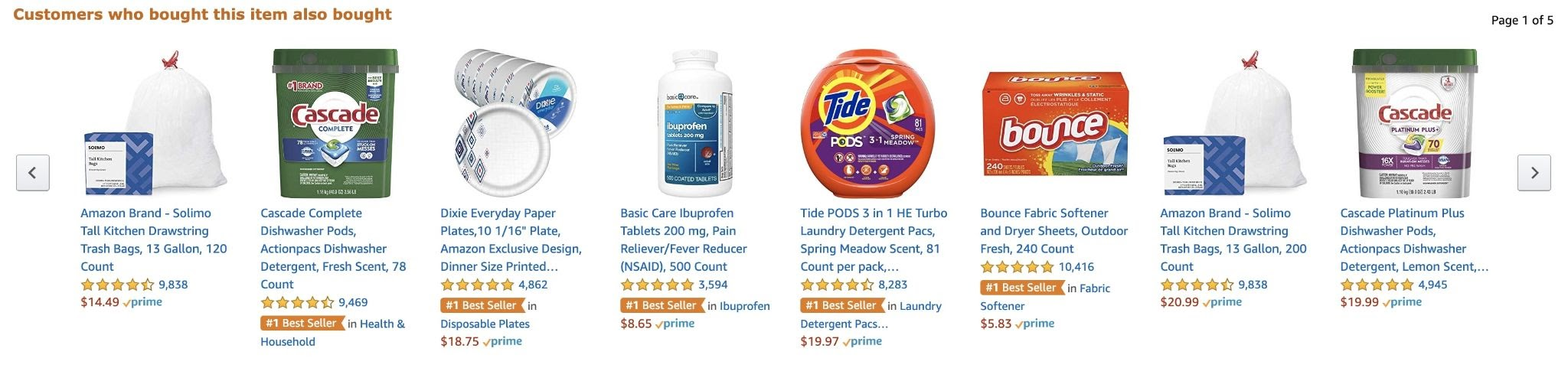 Example of cross-selling through carousel banners by Amazon