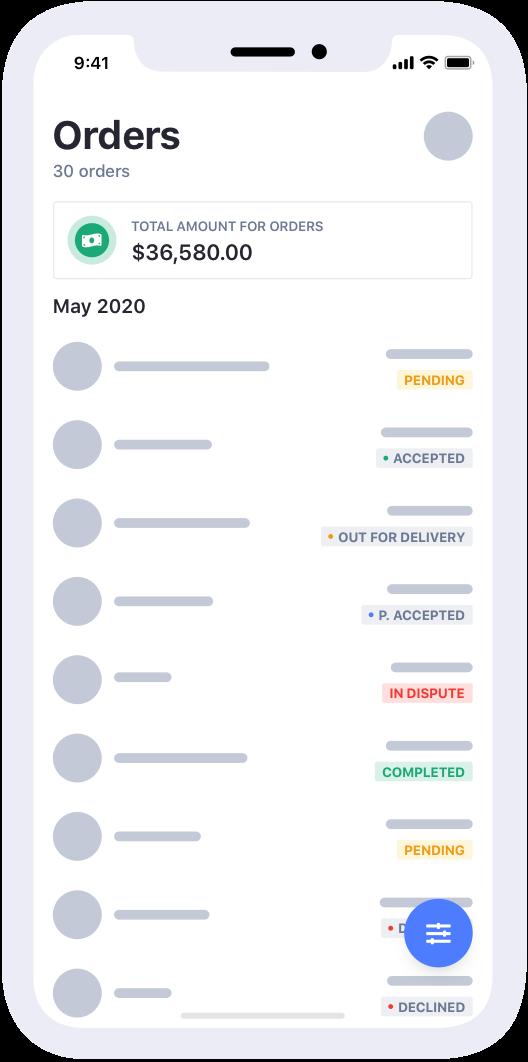 Order Fulfillment Orders Detail