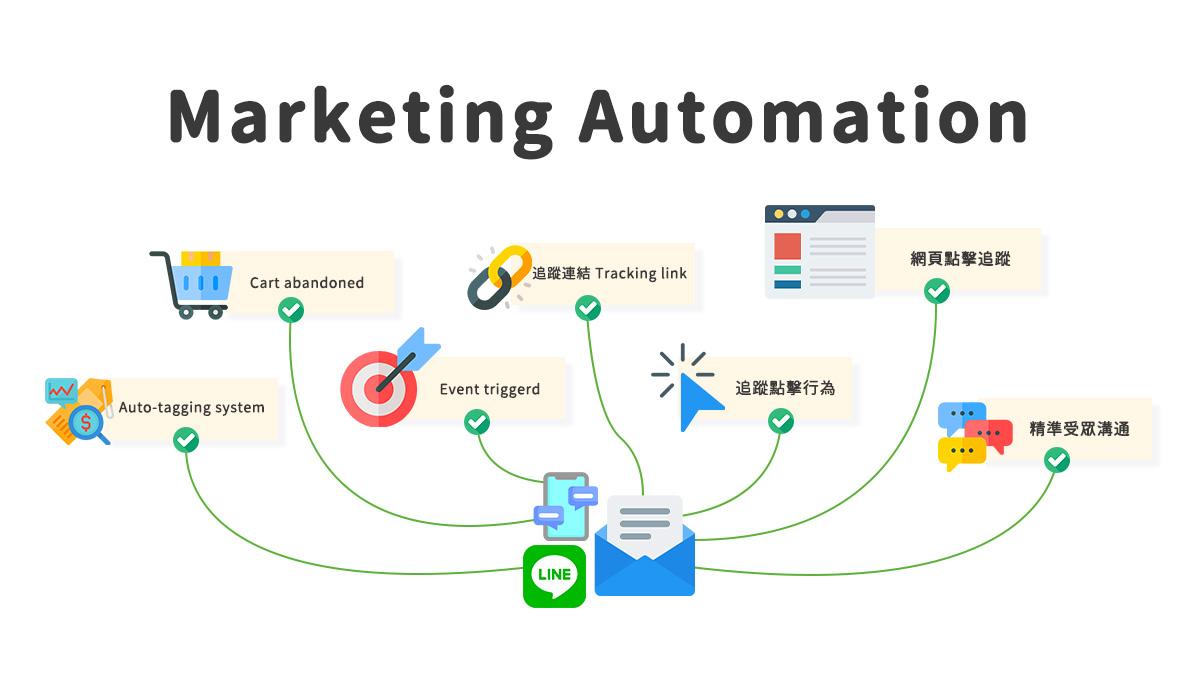 什麼是 Marketing Automation 自動化行銷?