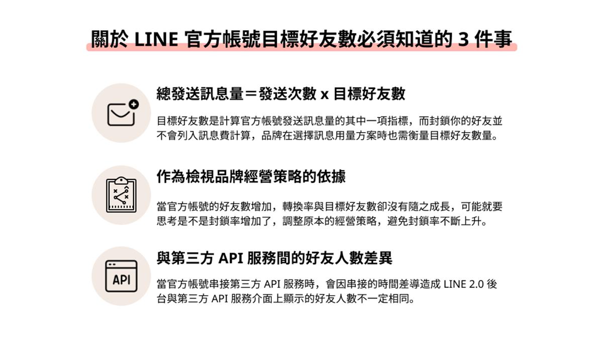 關於 LINE 官方帳號目標好友數必須知道的 3件事