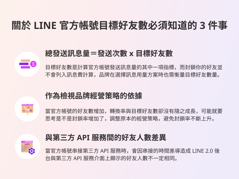 3 things you have to know about target audience of LINE official account.