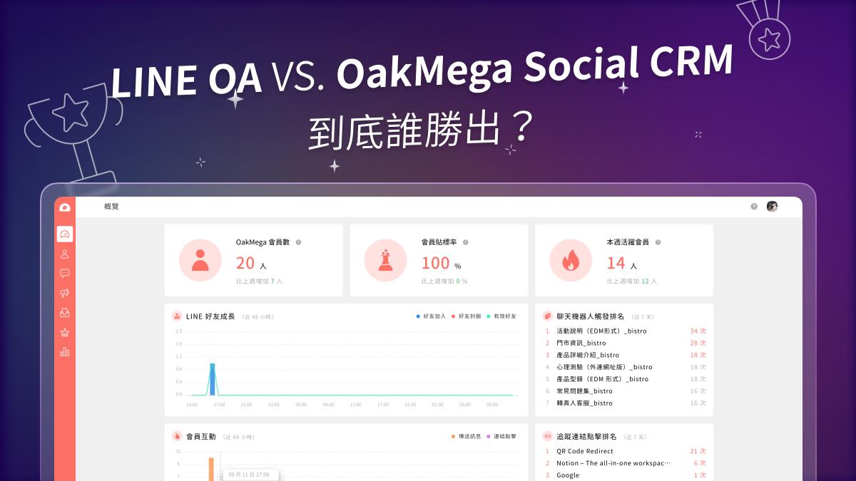 LINE OA VS. OakMega Social CRM 到底誰勝出?