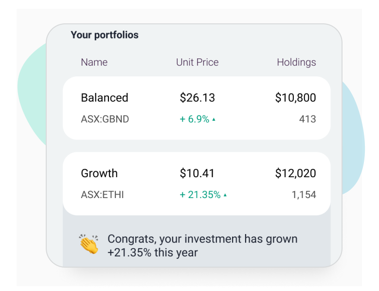 screenshot showing the performance of funds