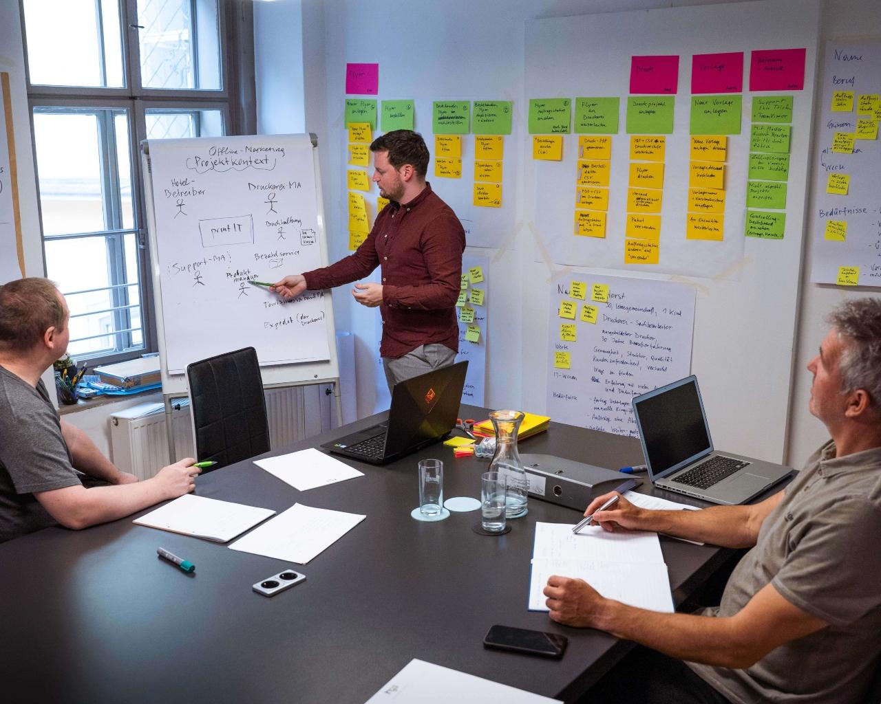 ITELL.SOLUTIONS | Partner of Bernd Kopper Gründer*inneninfo