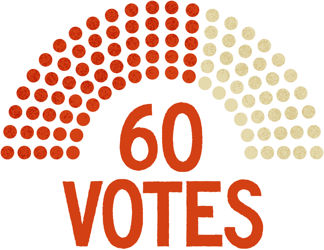 Illustration showing the 60 votes of the 100-seat Senate needed to end a filibuster
