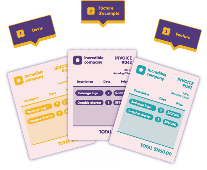 Three templates keyvisual