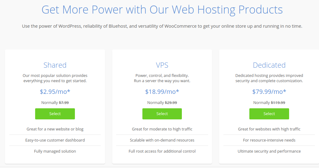 Bluehost Pricing Overview