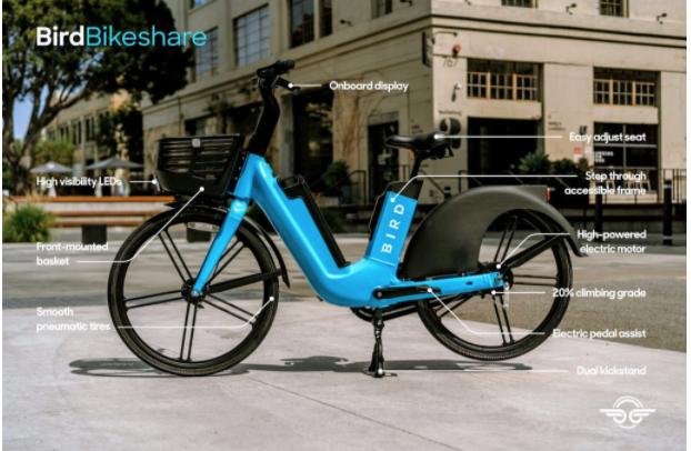 UT News Bulletin: Bird Announces New Shared E-Bikes