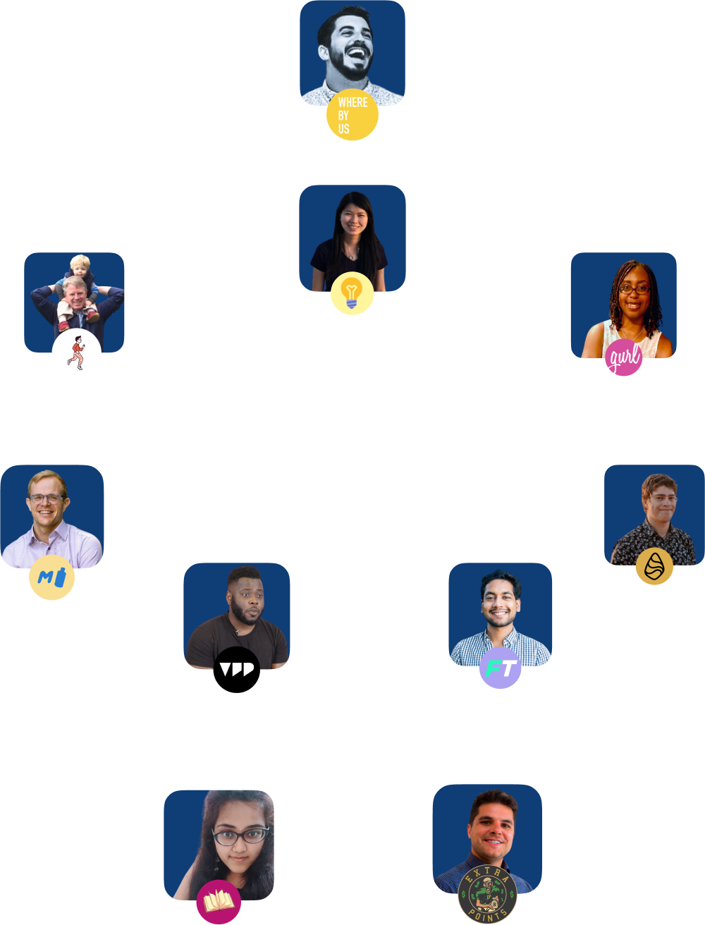 Newsletter Crew - A community of newsletter writers