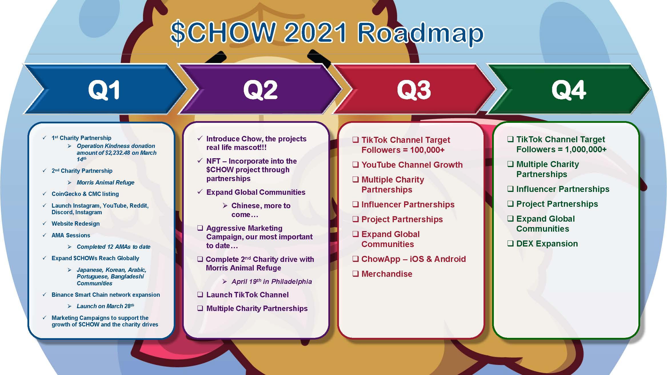 $Chow Roadmap