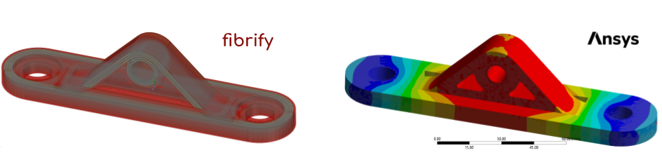 Hinge with optimal fiber layup in fibrify Design Suite based on the simulation in ANSYS ACP. The most lightweight part can be reached by optimal fiber layup.