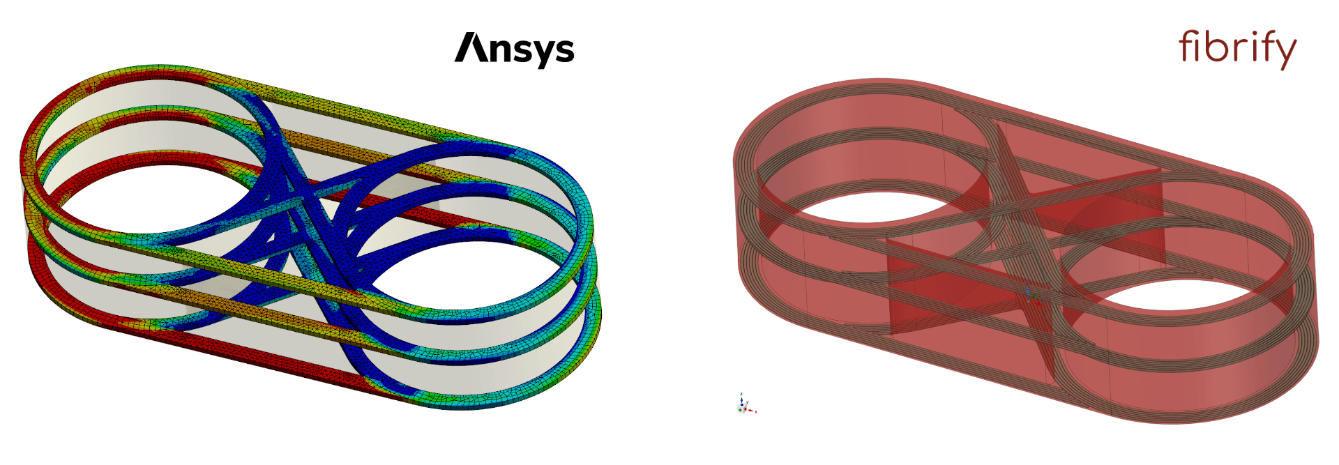 Image 1. 9T Labs optimizes the design of the automotive bracket based on the simulation in ANSYS ACP. The most lightweight part can be reached by optimal fiber layup.