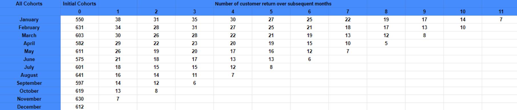 customer-return-table