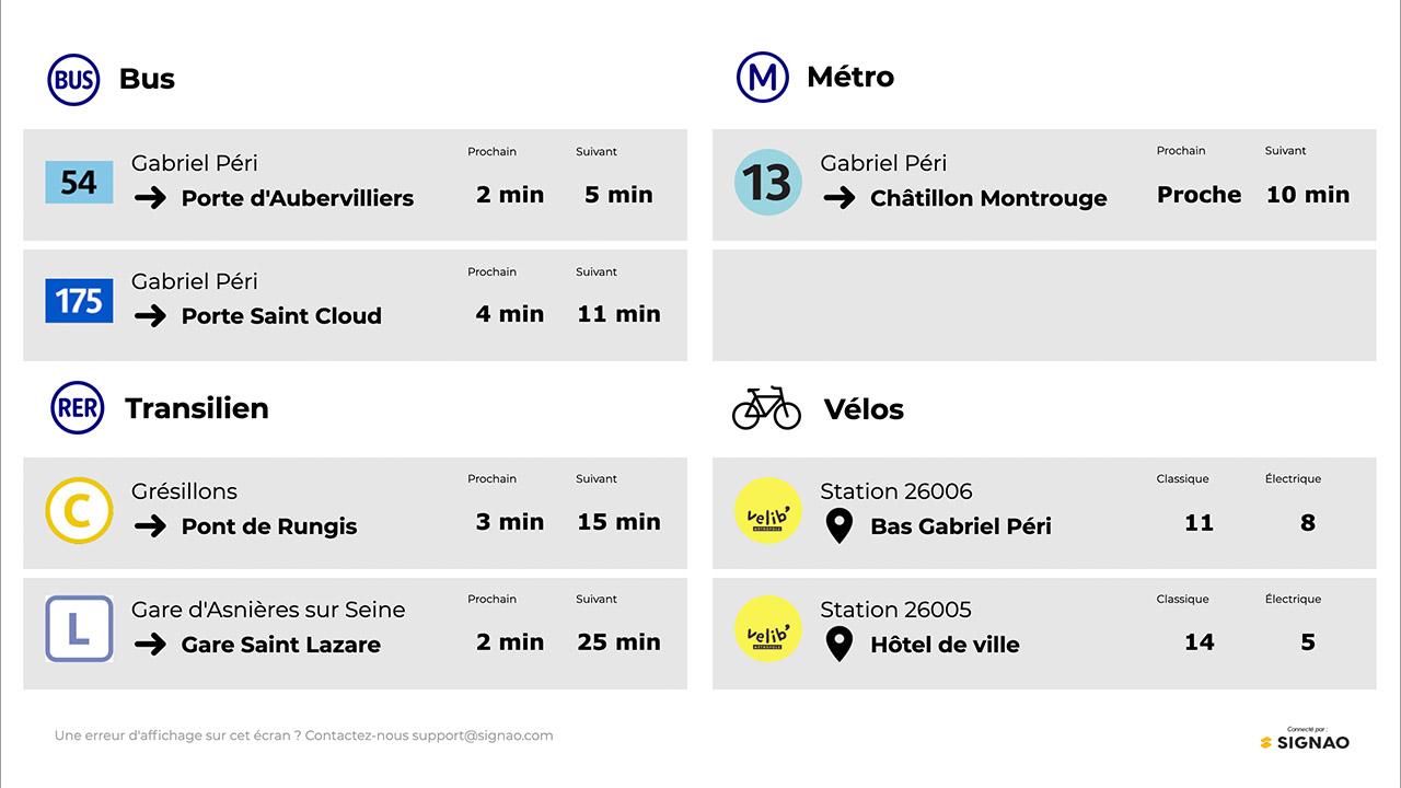 Interface d'affichage dynamique transport infos voyageurs multi modal