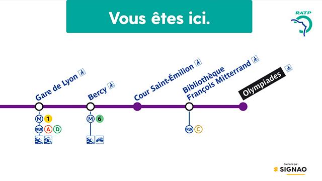 Interface d'affichage dynamique avec informations voyageurs des horaires de métro