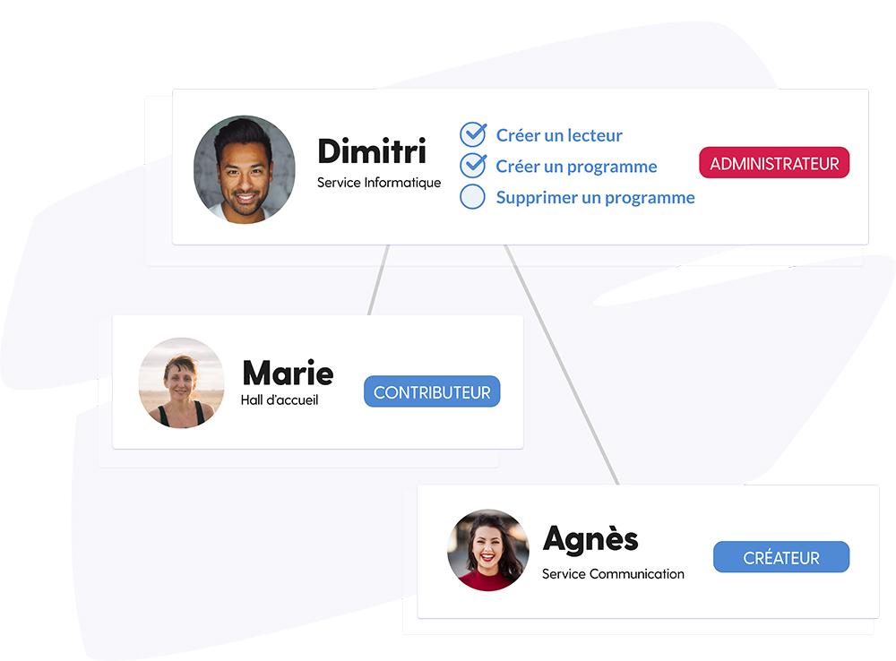 Mode collaboratif sur le logiciel SIGNAO affichage dynamique pour le travail en équipe
