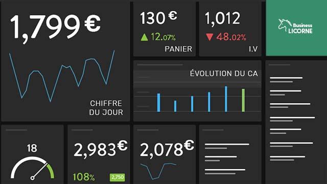 Interface d'affichage dynamique entreprise indicateurs performance