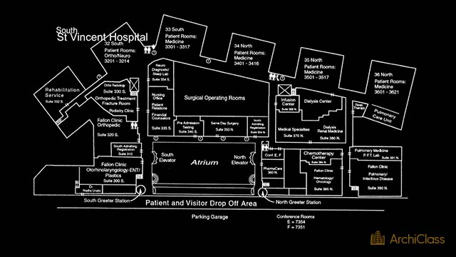 Interface d'affichage dynamique architecture plan batiment