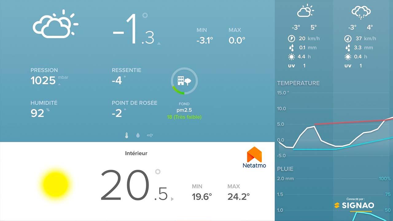 Interface d'affichage dynamique avec indicateurs de consommation et qualité de l'air en temps réel dans un immeuble d'architecture