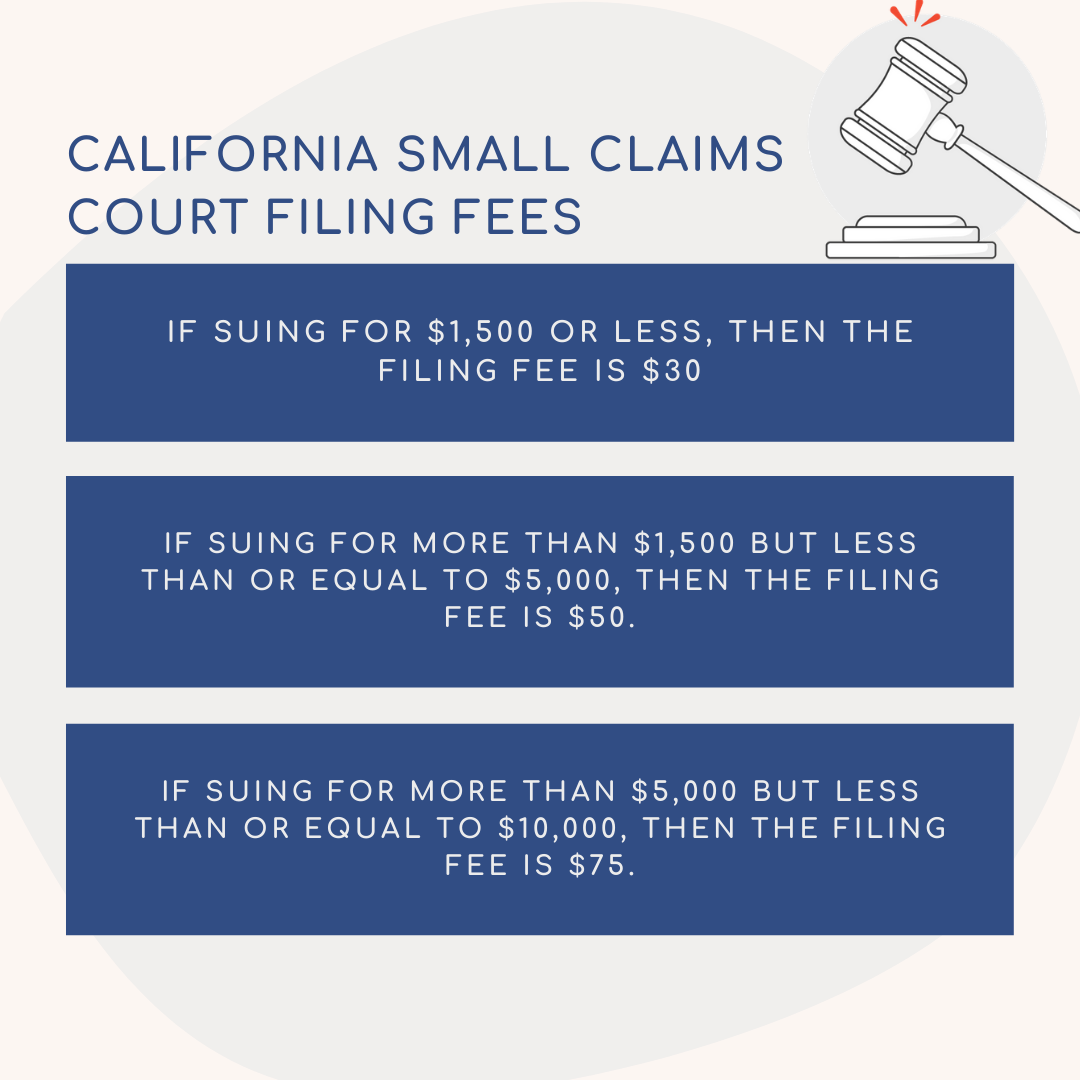 Small Claims Filing Fees
