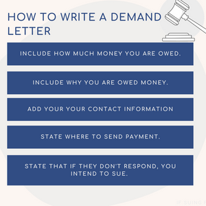 how to write a demand letter