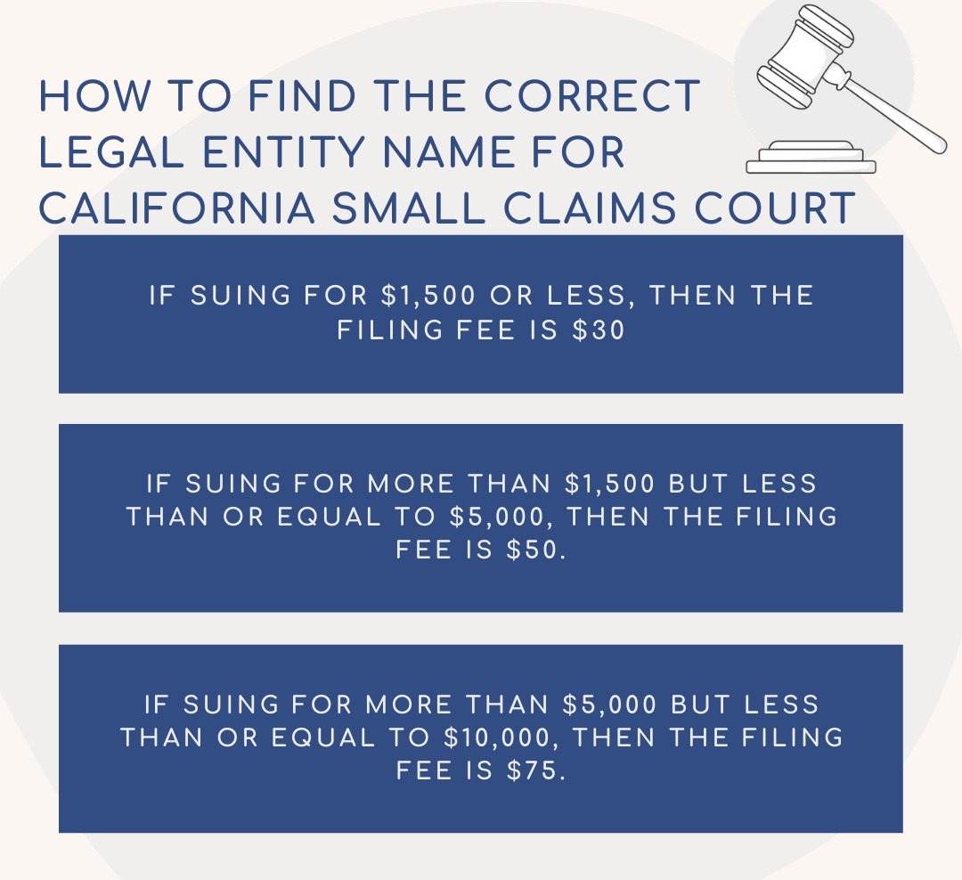 How to Find the Correct Legal Entity for Small Claims Court