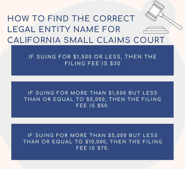How to find the correct legal entity name for Stanisualus Small Claims Court