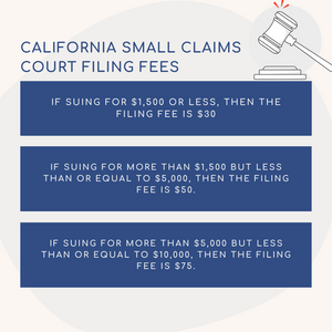 How much does it cost to sue in small claims court?
