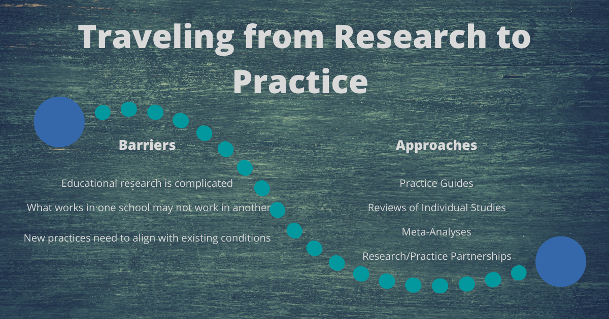 Traveling from Research to Practice