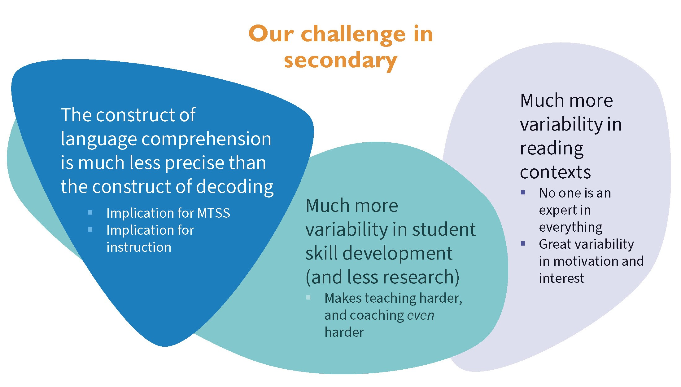 Our challenge in secondary schools