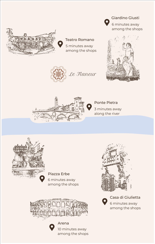 Mappa dei dintorni di Le Flaneur